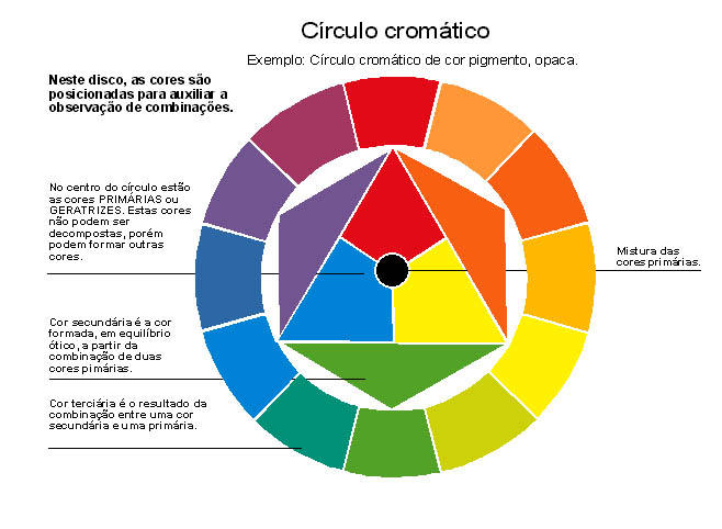 circulo cromatico_cor pimento opaco3.jpg